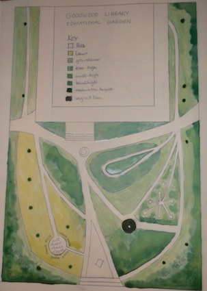 A sketch for the Goodwood Library Garden showing existing features and planned ones