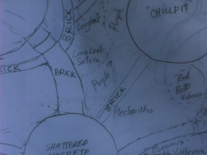 A section of the backyard garden plan